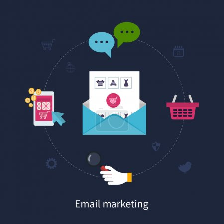 Email marketing, online shopping